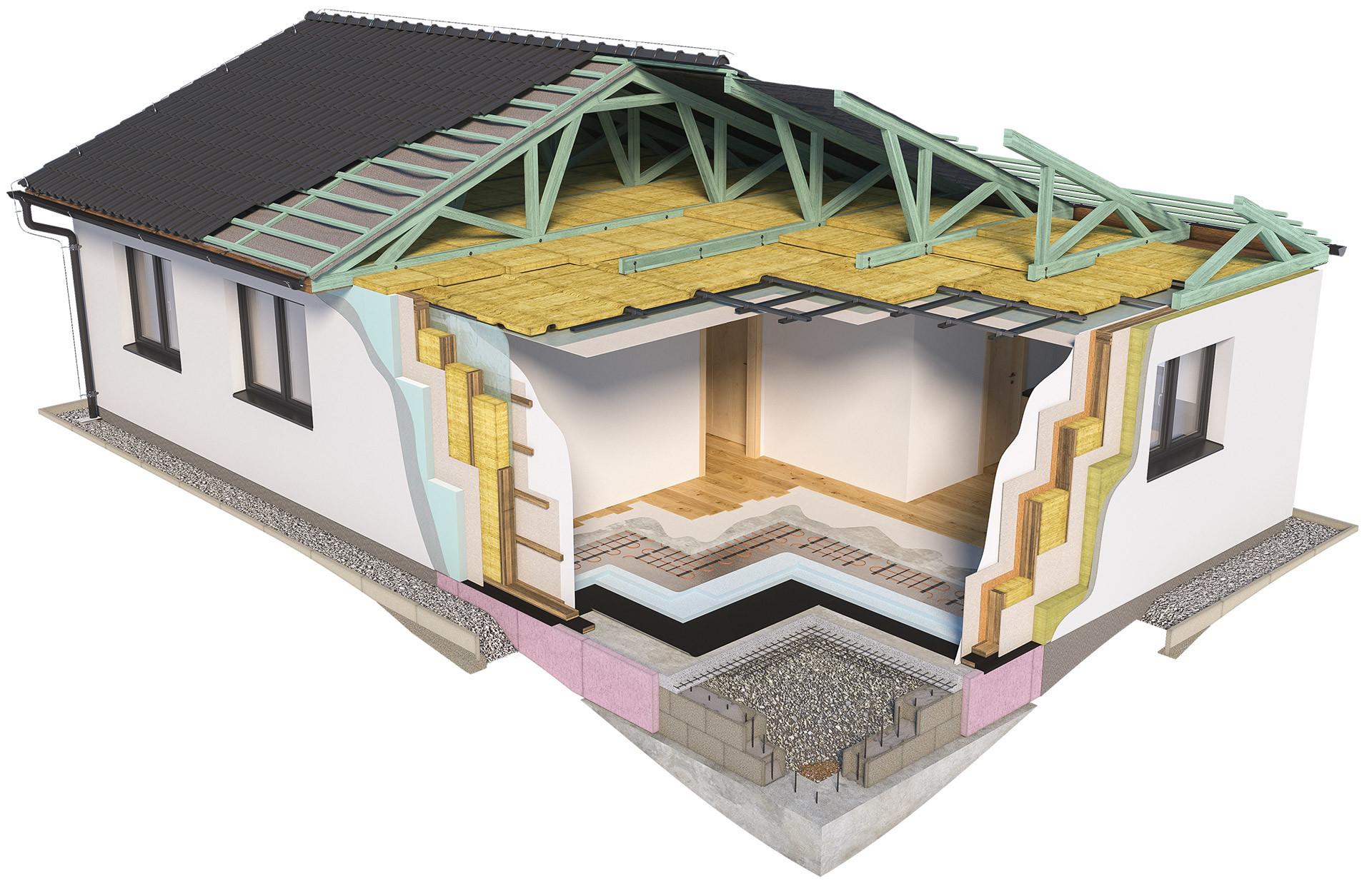Schéma domu